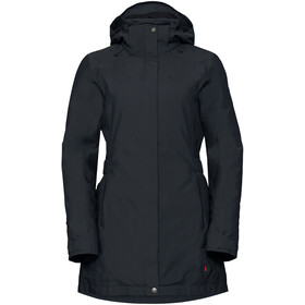 VAUDE Skomer Winter Parka Dames, phantom black